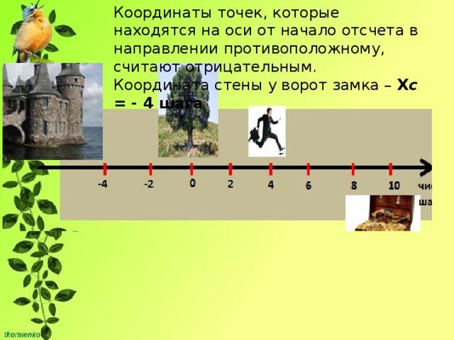 Координаты точек, которые находятся на оси от начало отсчета в направлении противоположному, считают отрицательным. Координата стены у ворот замка – Х с = - 4 шага