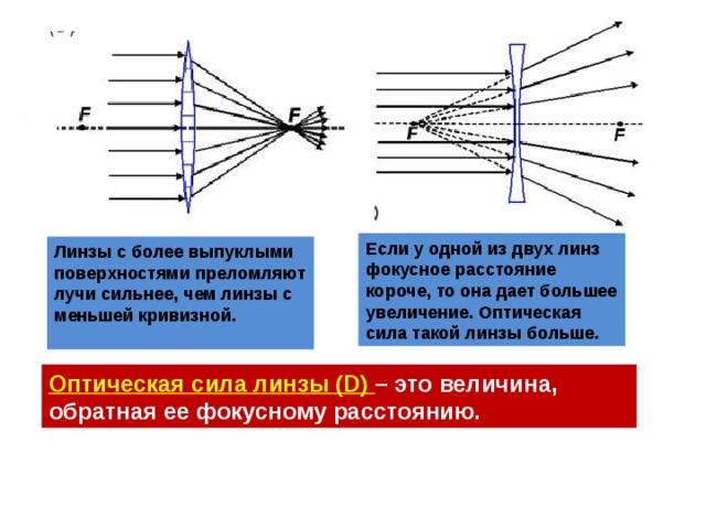 Если у одной из двух линз фокусное расстояние короче, то она дает большее увеличение. Оптическая сила такой линзы больше. Линзы с более выпуклыми поверхностями преломляют лучи сильнее, чем линзы с меньшей кривизной.  Оптическая сила линзы (D) – это величина, обратная ее фокусному расстоянию.
