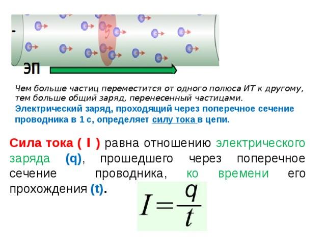 Чем больше частиц переместится от одного полюса ИТ к другому, тем больше общий заряд, перенесенный частицами. Электрический заряд, проходящий через поперечное сечение проводника в 1 с, определяет силу тока в цепи. Сила тока ( I )  равна отношению электрического заряда  (q) , прошедшего через поперечное сечение проводника, ко времени его прохождения (t) .