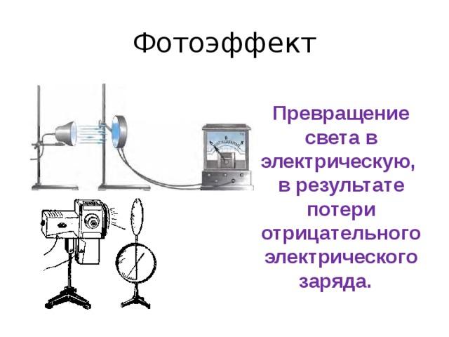 Фотоэффект Превращение света в электрическую, в результате потери отрицательного электрического заряда.