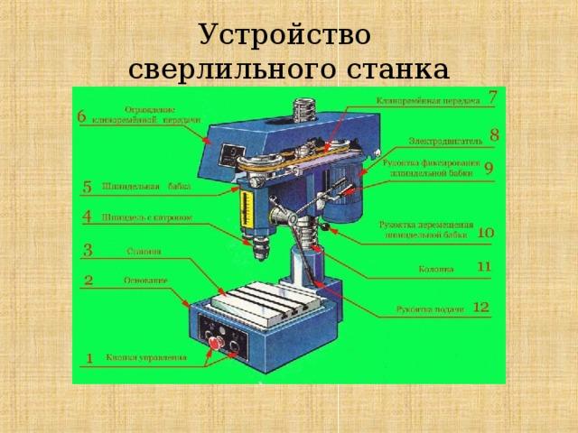Устройство настольного сверлильного станка 5 класс