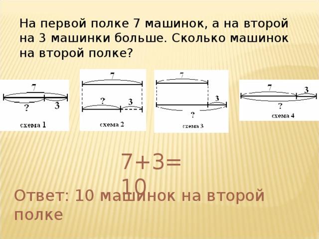 Презентация решение задач в 2 действия 2 класс решение задачи по бухгалтерскому учету пример