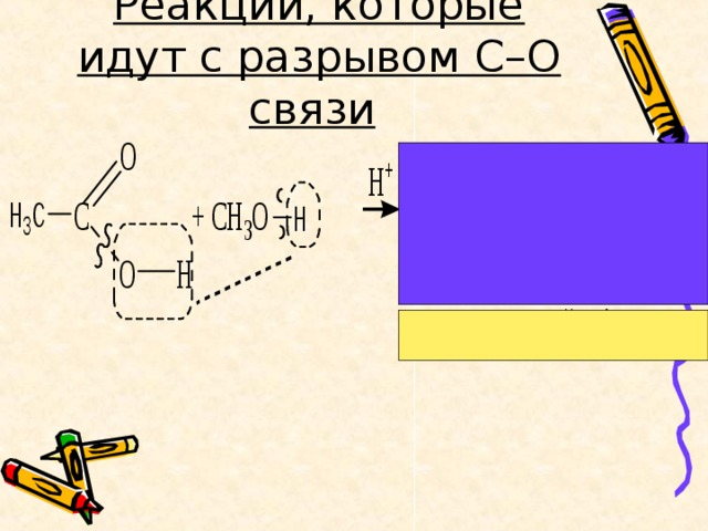 Реакции, которые идут с разрывом С–О связи  метиловый эфир уксусной кислоты
