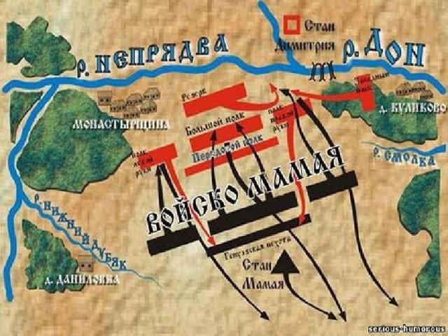 8 сентября 1380 г – Куликовская битва