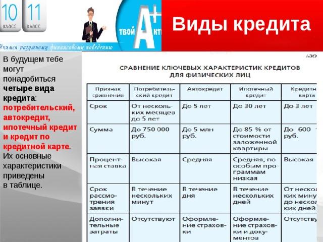 заявка на займ русские деньги липецк