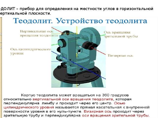 ТЕОДОЛИТ – прибор для определения на местности углов в горизонтальной  и вертикальной плоскости.