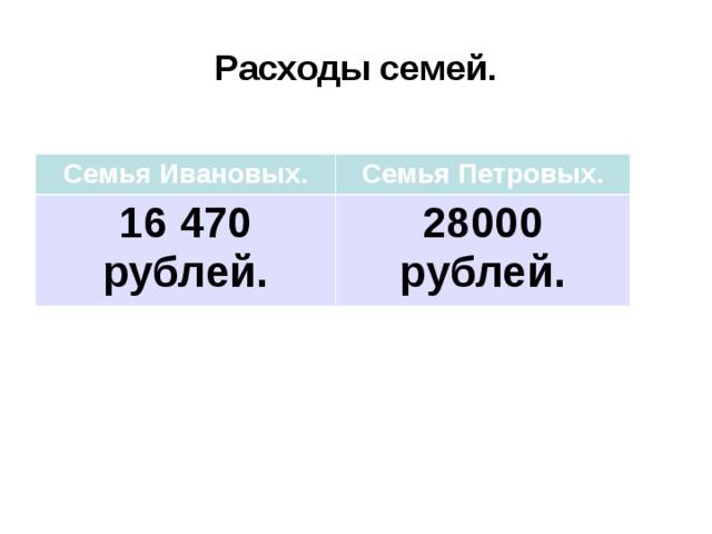 Задача 28000 решение задачи по математике без решения