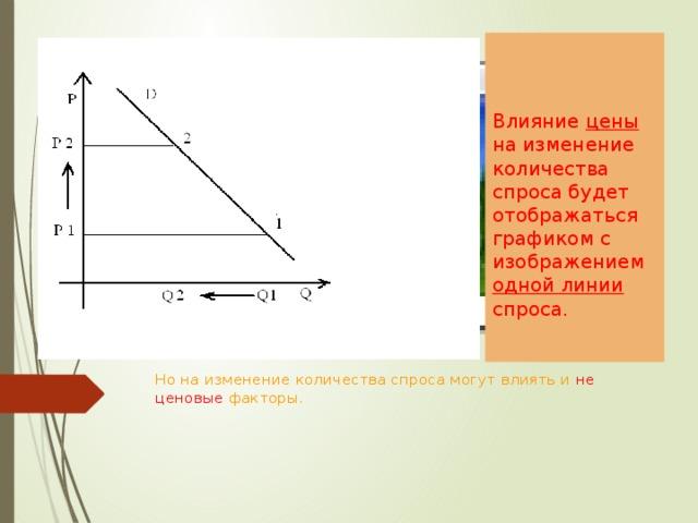 Решение задач по обществознанию с графиками решение задач по общей биологии