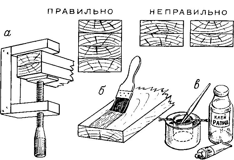 как правильно склеивать древесину