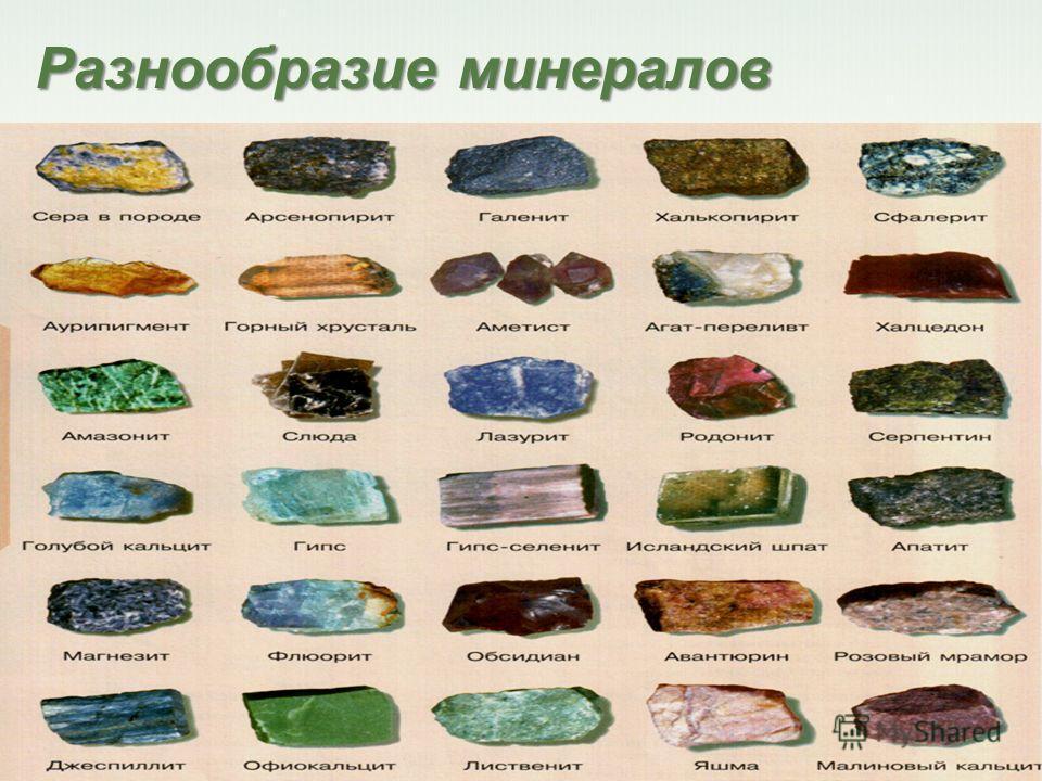 этих крохотных минералы список с картинками том, что советская