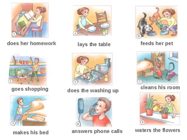 Картинки домашние обязанности ребенка