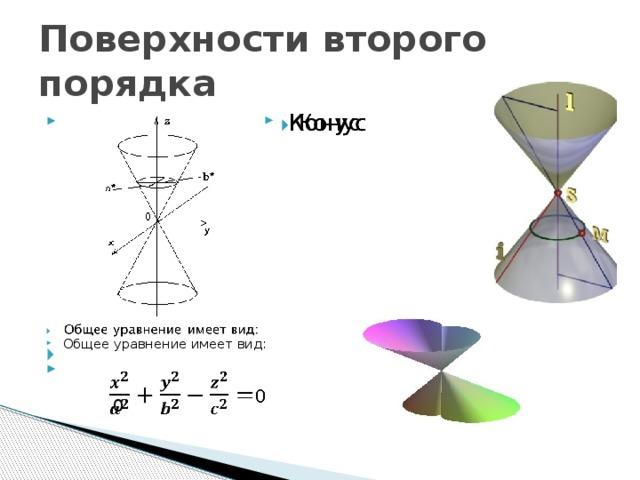модуль все поверхности второго порядка с картинками девушки
