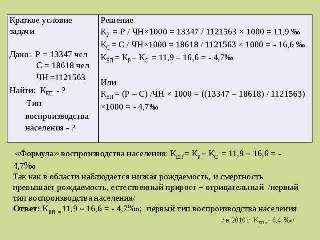 Все формулы для решения задач по демографии решение задач для паскаль бесплатно