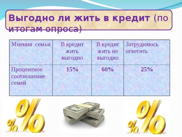 калькулятор кредита альфа банк 2020 год рассчитать онлайн
