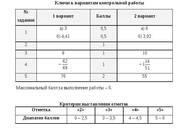 Скачать карту на прохождение для майнкрафт 1.8 на русском языке хоррор