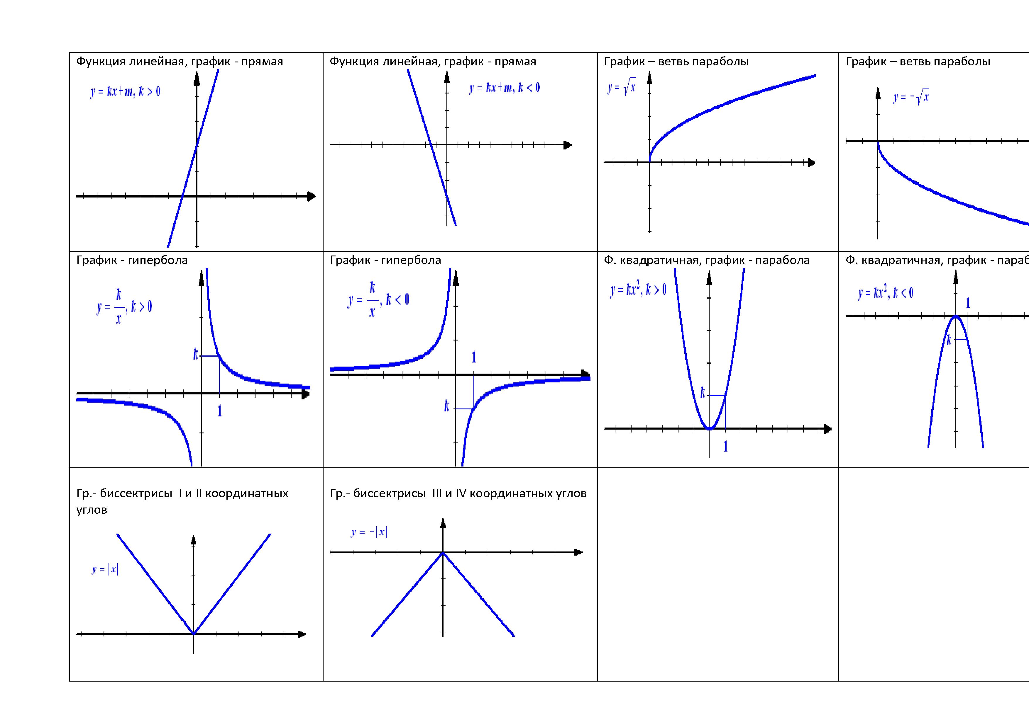 Функции формулы картинки