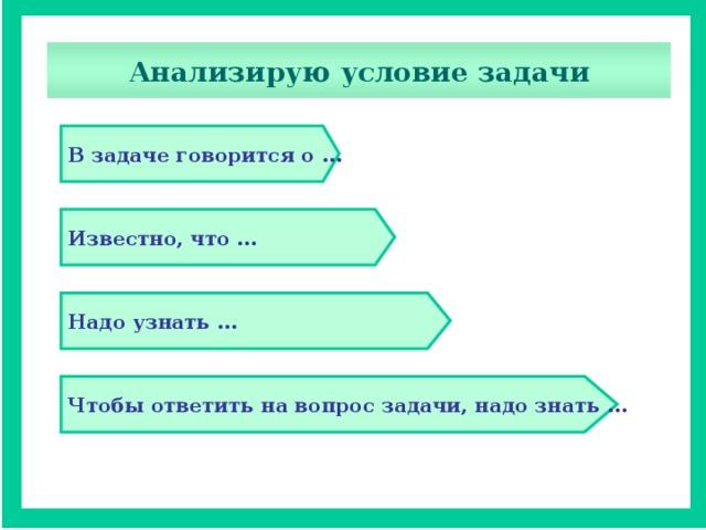 Алгоритм решения задач по алгебре решение задач скачать программу