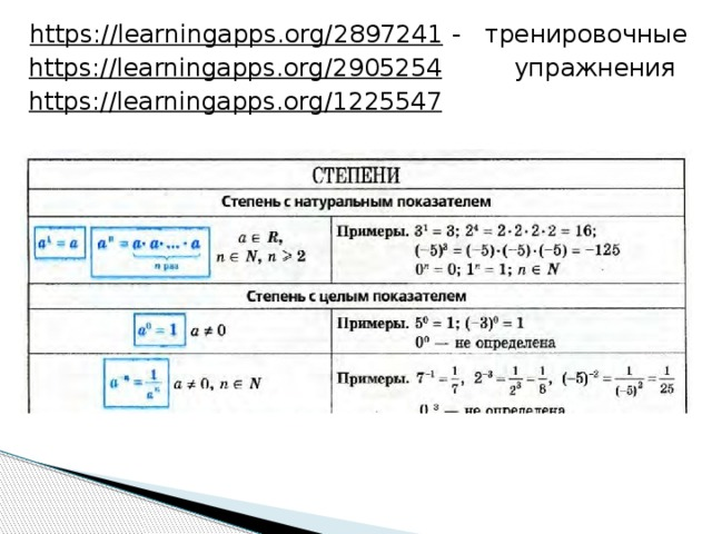 Решение задач степени решение задач по математике 5 класса виленкина