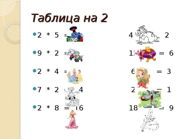 Таблица на 2 2 * 5 = 10 4 : 2 = 2 9 * 2 = 18 12 : 2 = 6 2 * 4 = 8 6 : 2 = 3 7 * 2 = 14 2 : 2 = 1 2 * 8 = 16 18 : 2 = 9