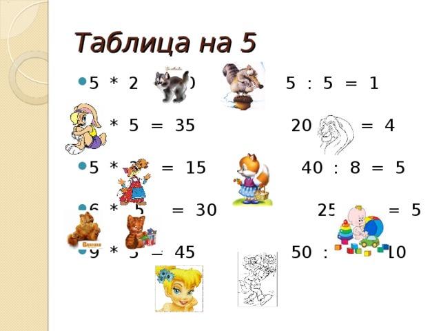 Таблица на 5 5 * 2 = 10 5 : 5 = 1 7 * 5 = 35 20 : 5 = 4 5 * 3 = 15 40 : 8 = 5 6 * 5 = 30 25 : 5 = 5 9 * 5 = 45 50 : 5 = 10