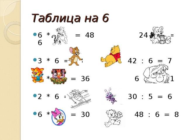 Таблица на 6 6 * 8 = 48 24 : 4 = 6 3 * 6 = 18 42 : 6 = 7 6 * 6 = 36 6 : 6 = 1 2 * 6 = 12 30 : 5 = 6 6 * 5 = 30 48 : 6 = 8