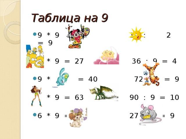 Таблица на 9 9 * 9 = 81 18 : 2 = 9 3 * 9 = 27 36 : 9 = 4 9 * 5 = 40 72 : 8 = 9 7 * 9 = 63 90 : 9 = 10 6 * 9 = 54 27 : 3 = 9