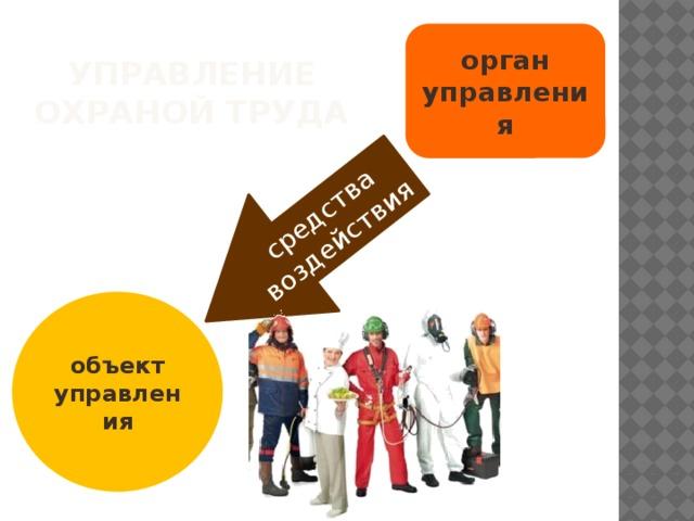 система управления охраны труда в картинках изделия характеризуются