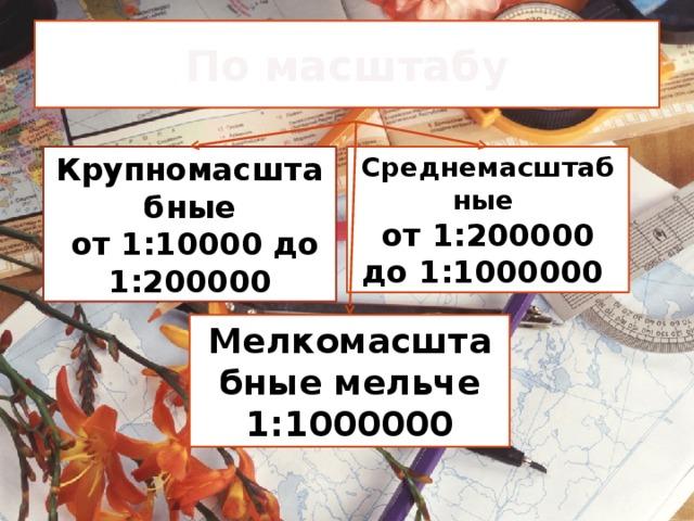 По масштабу Крупномасштабные Среднемасштабные  от 1:10000 до 1:200000 от 1:200000 до 1:1000000 Мелкомасштабные мельче 1:1000000