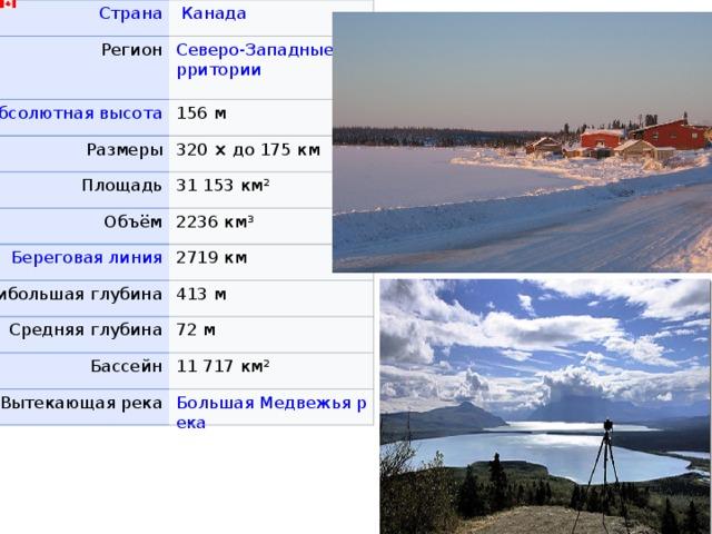 Канада Регион 156 м Размеры 320× до 175 км Площадь 31153 км² Объём 2236 км³ Наибольшая глубина 2719 км Средняя глубина 413 м Бассейн 72 м Вытекающая река 11717 км²
