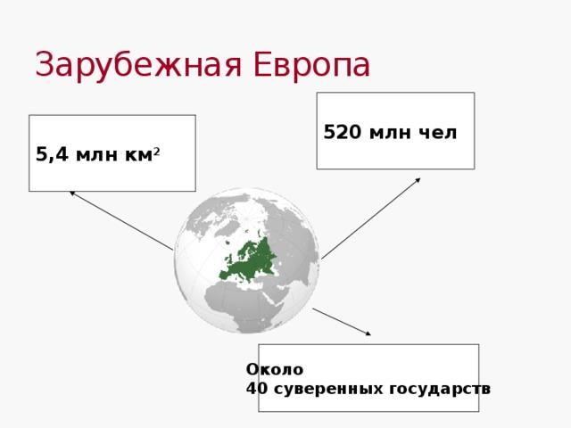 Зарубежная Европа 520 млн чел 5,4 млн км 2 Около 40 суверенных государств