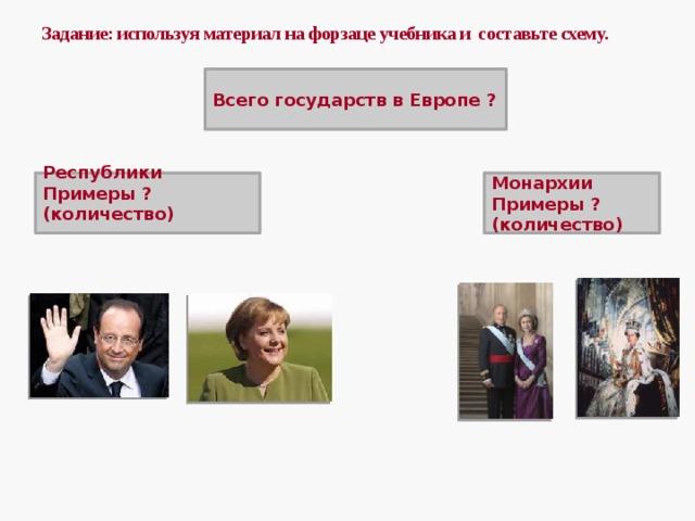 Задание: используя материал на форзаце учебника и составьте схему. Всего государств в Европе ? Республики Монархии Примеры ? (количество) Примеры ? (количество)