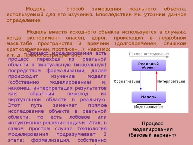 Виды моделей используемые в работе с дошкольниками работа модели без опыта москва