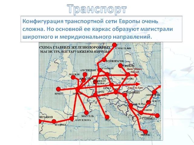 как страна картинки магистралей россии и их направления приклеиваются эмаль
