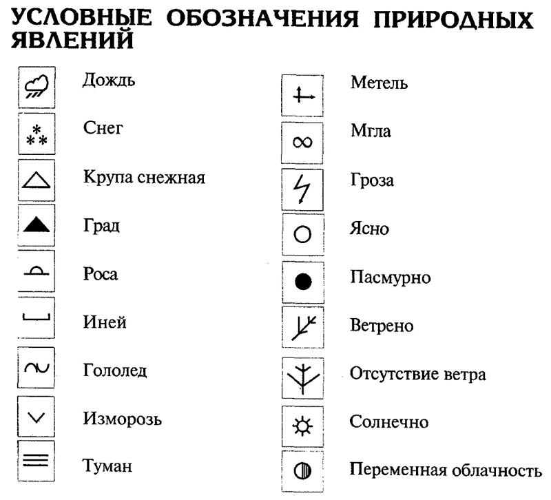 документ заверяется картинки с погодными обозначениями это универсальные украшения