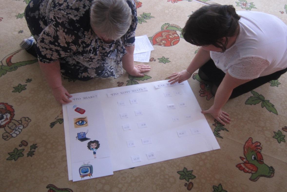 Девушка модель трех вопросов при работе над проектом работа для девушки 17 лет в екатеринбурге