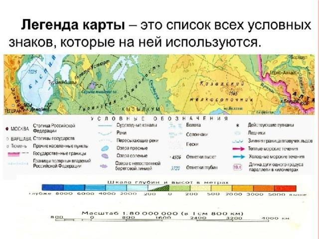 Стороны горизонта на карте север восток запад ЗАПОМНИ! На карте всегда: верхний край – это направление на север,  нижний – на юг, - справа – восток, а слева – запад. юг