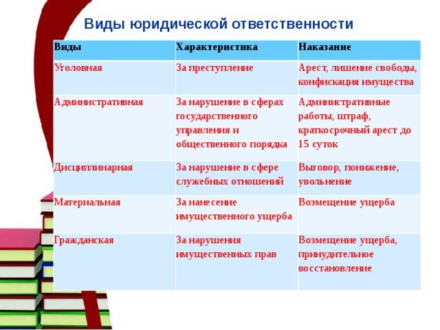 Лишение свободы это административное наказание — Korholding.ru