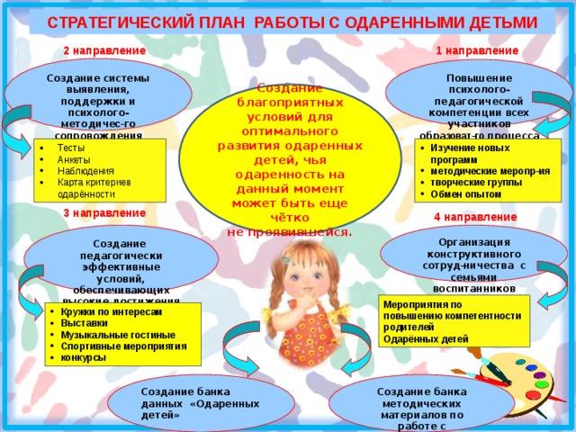Девушка модель система работы с одаренными детьми девушка модель для примерок работа в москве