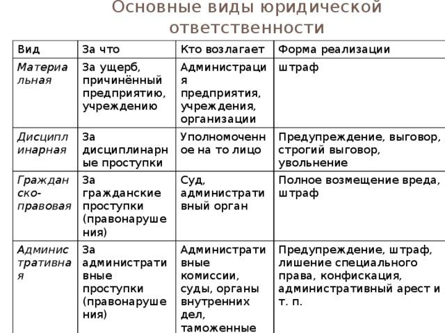 Народный совет и сто ответов юриста