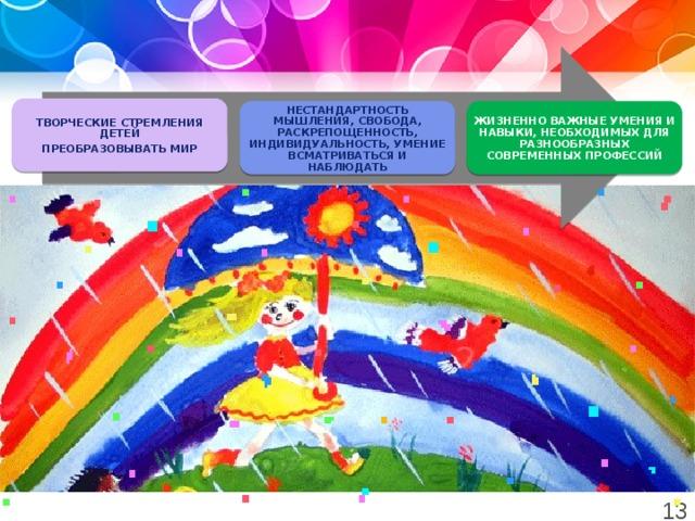 Творческие стремления детей преобразовывать мир Нестандартность мышления, свобода, раскрепощенность, индивидуальность, умение всматриваться и наблюдать Жизненно важные умения и навыки, необходимых для разнообразных современных профессий 13
