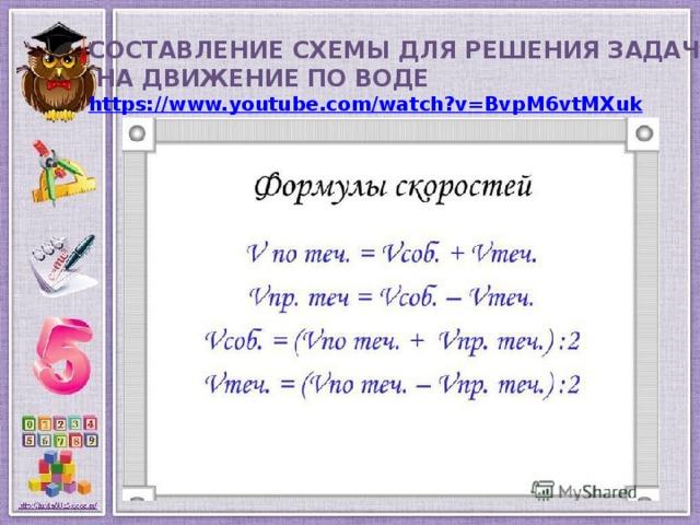 Правила решение задач на движение решение задачи линейного программирования графическим