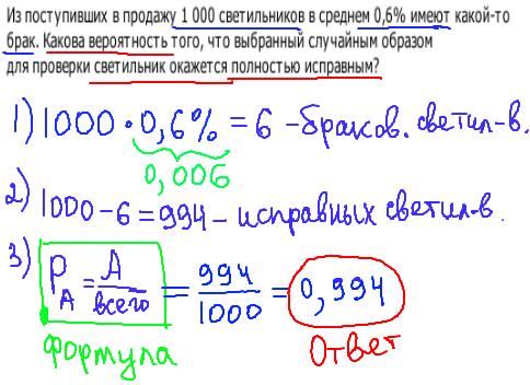 Решение задач егэ по теории вероятности задачи на скорость 4 класса с решением