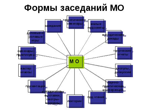 Девушка модель плана работы методического объединения девушки модели в донецк