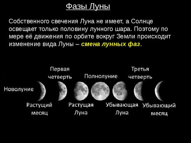Картинки фазы луны для презентации