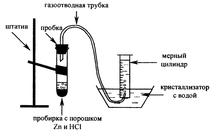 соляная кислота 10 процентная
