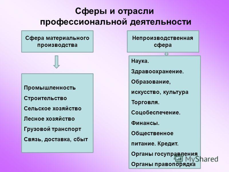 Владимир мономах заняв престол дополнил