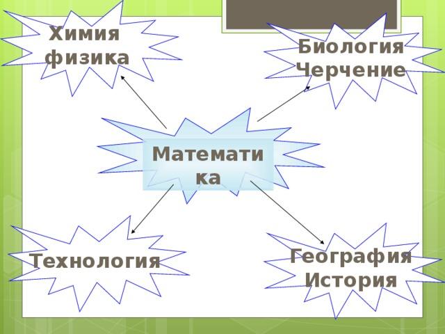 Интернет урок география 5 класс масштаб