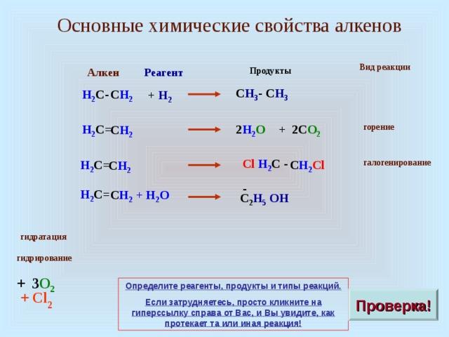 2. Алкены [1977 Гудман М., Морхауз Ф. - Органические молекулы в ... | 480x640