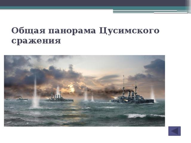 Общая панорама Цусимского сражения