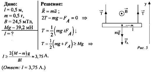 Урок решение задач по теме силы ампера задачи дерево решения в менеджменте